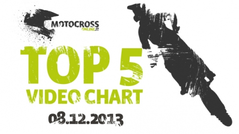 MOTOCROSSONLINE.IT top 5 video chart 8-12-2013